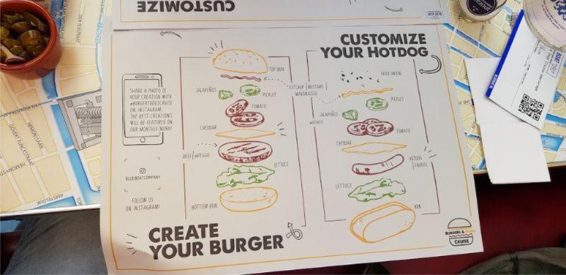 Amsterdam voor foodies Burgers & Hotdog Cruise Amsterdam Canal Cruises menukaart